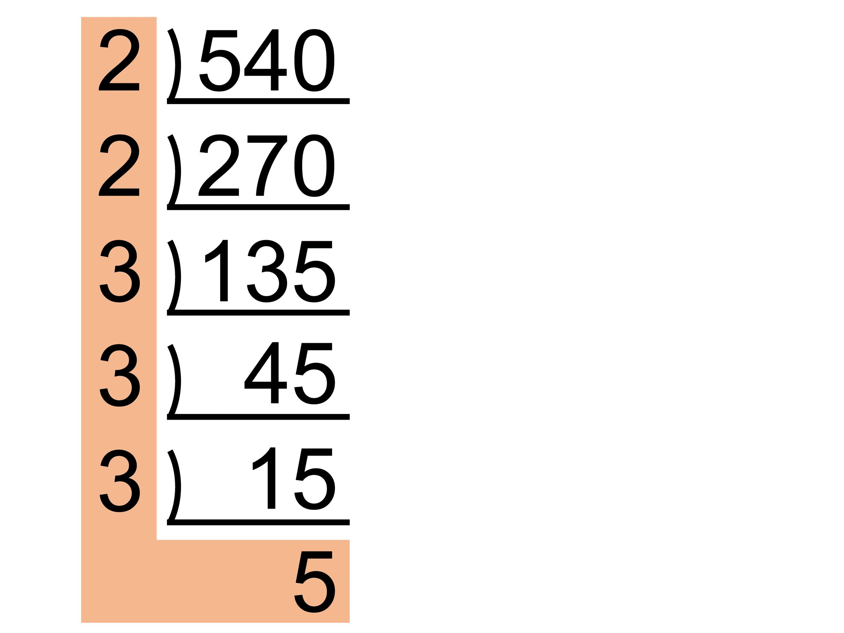 分解 コツ 素因数