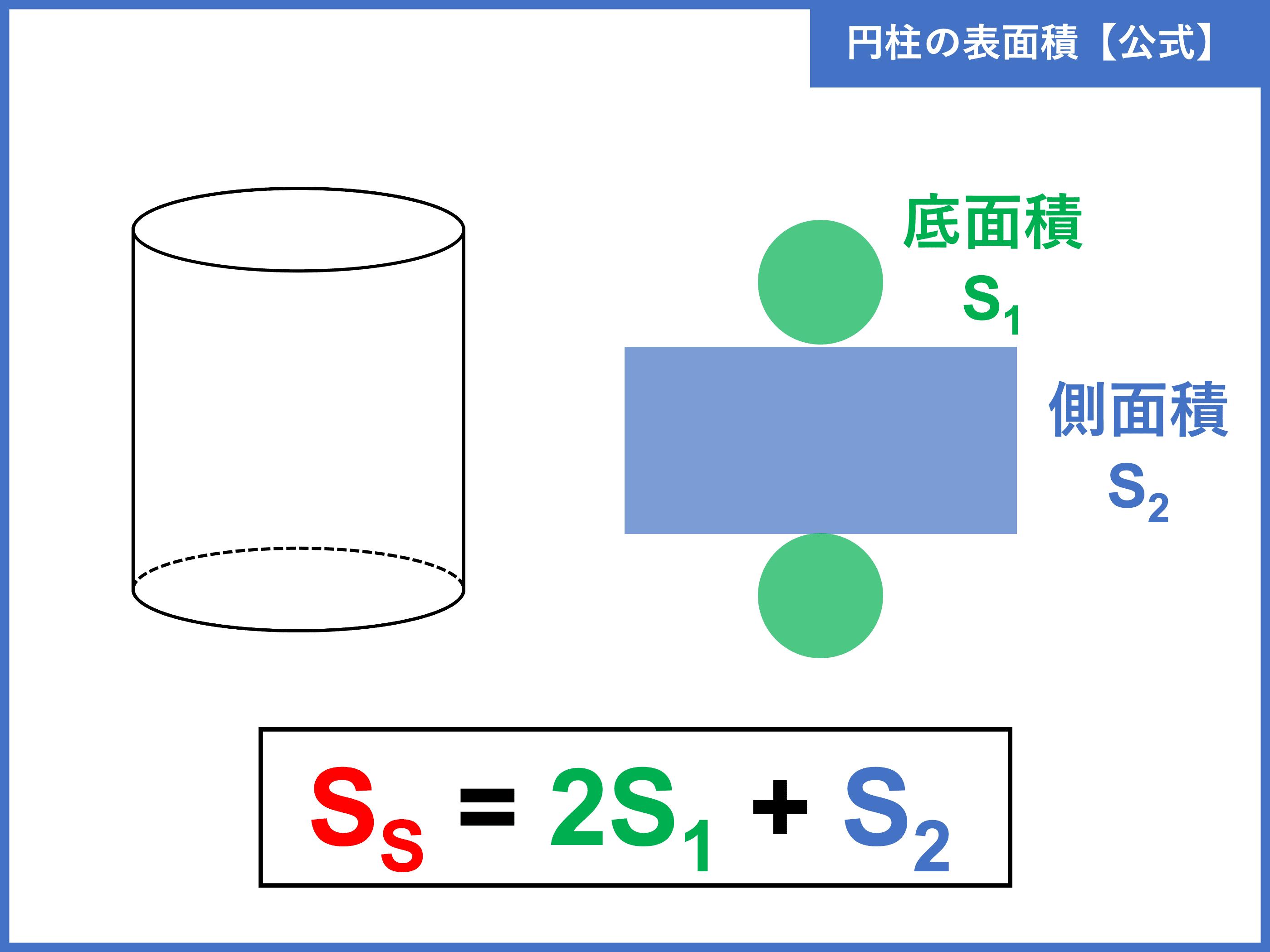 方 求め 面積 側 の 円すいの展開図、側面積の求め方!公式を使って15秒で解こう♪