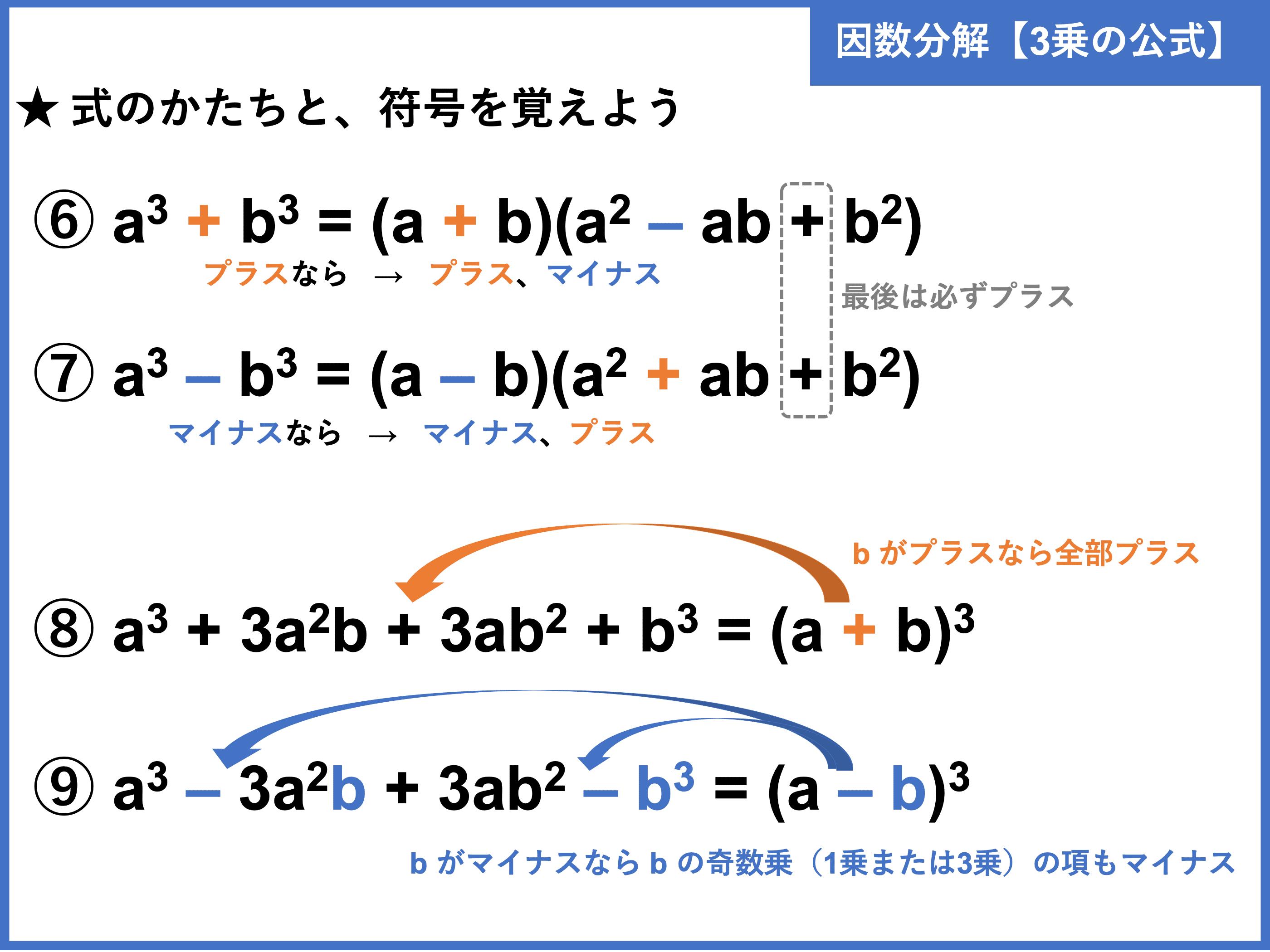 の 三 公式 乗