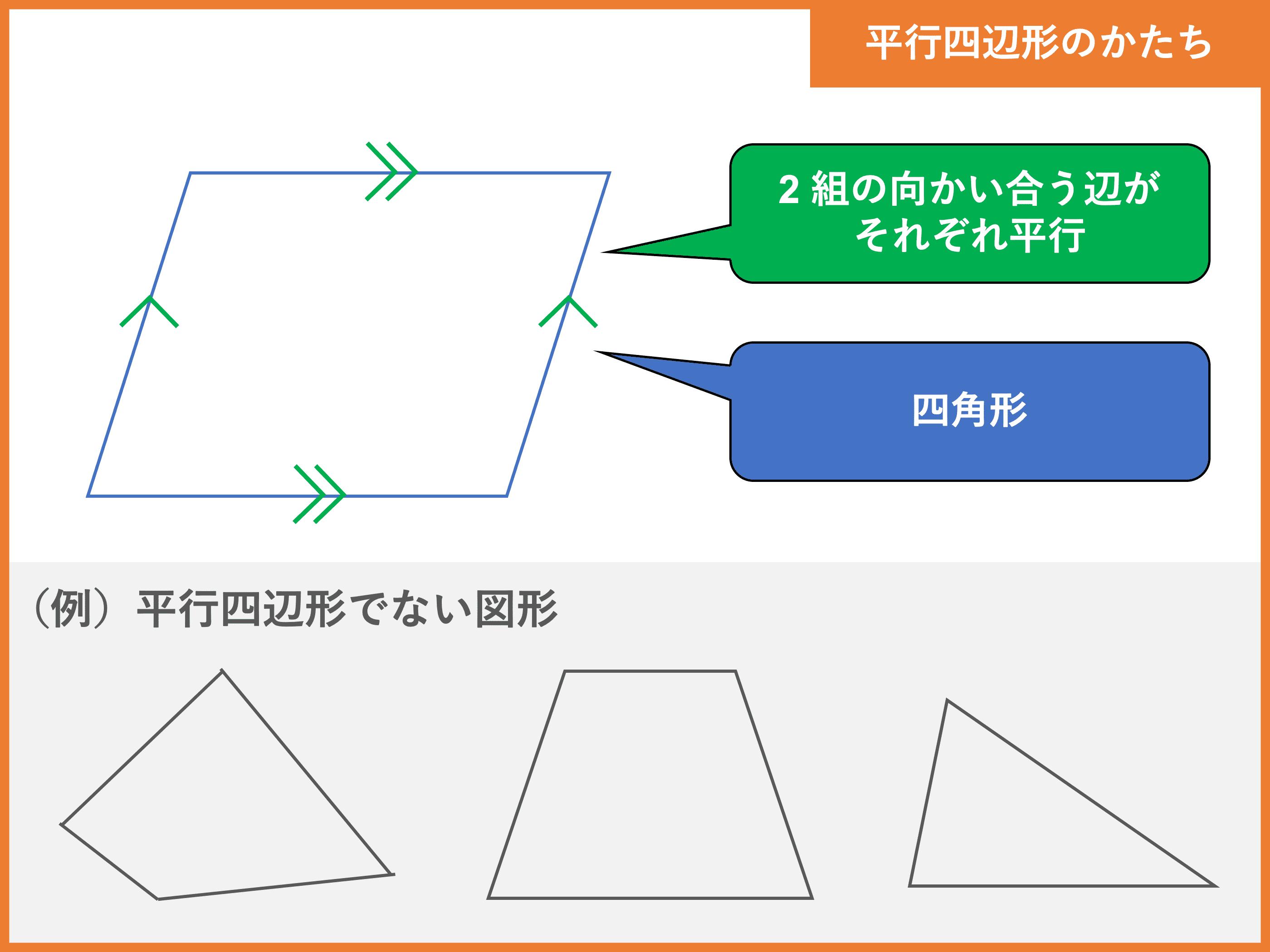 定義 平行 の 四辺 形
