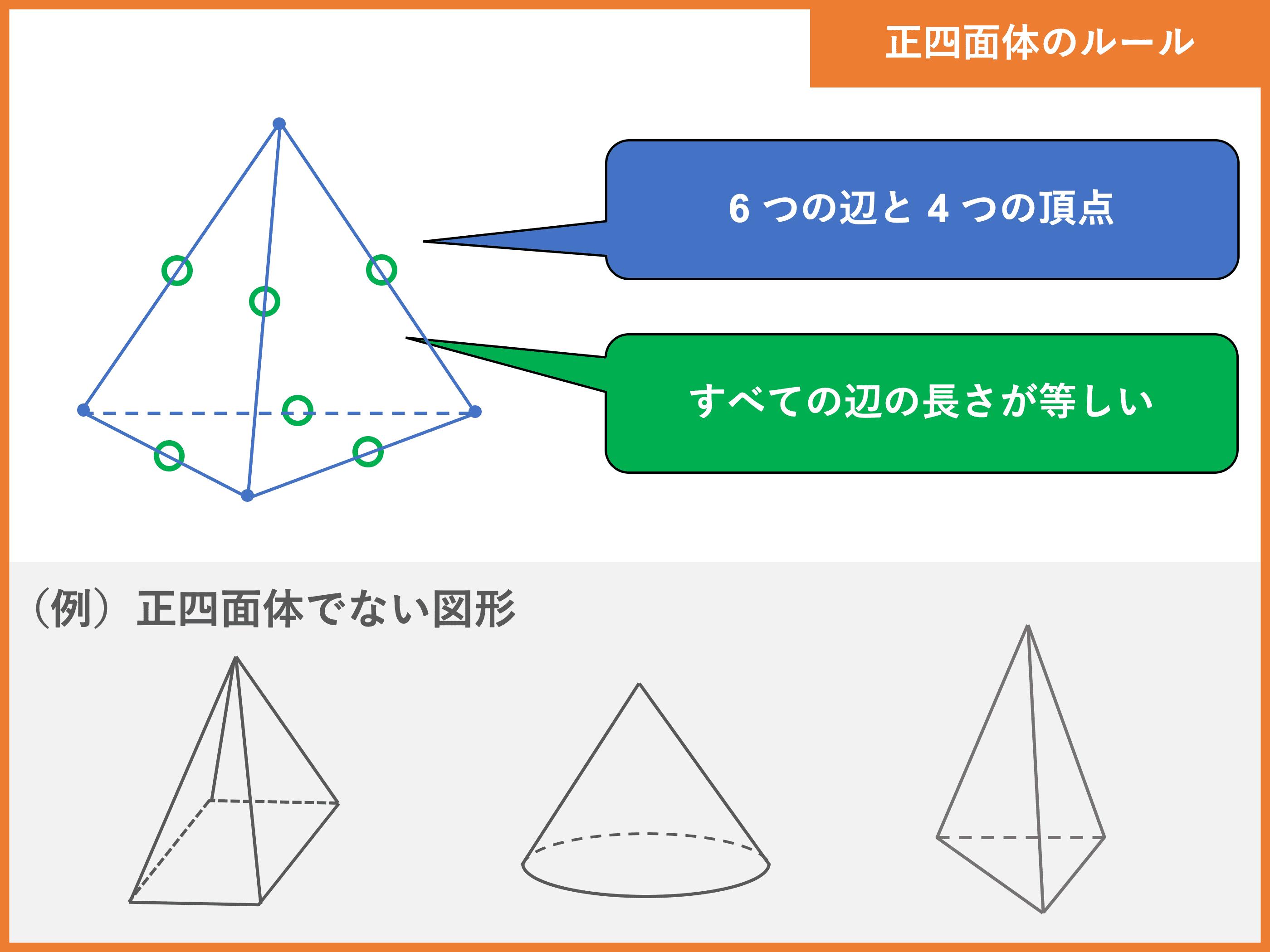 中心つき四面体数