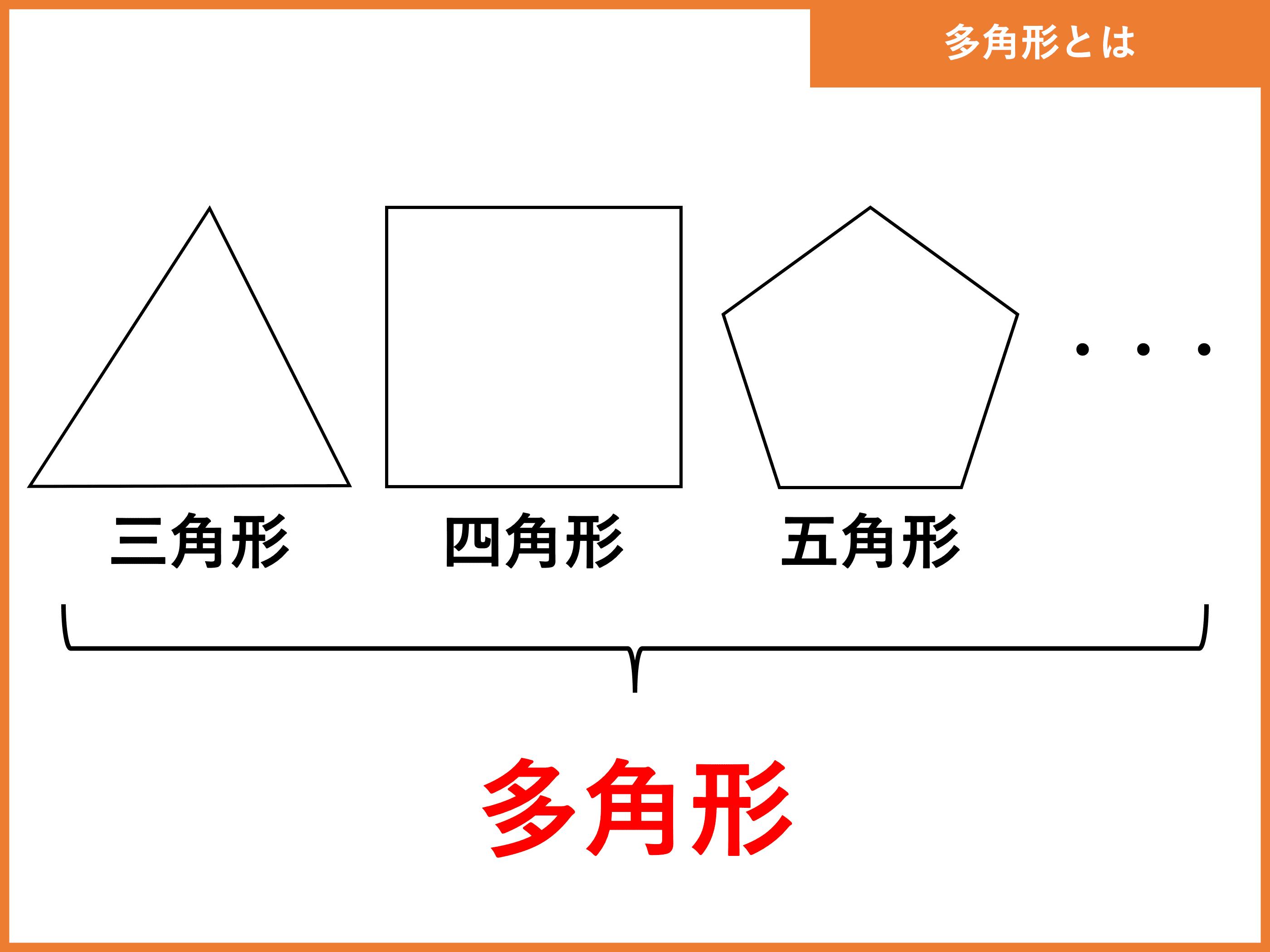 公式 本数 対角線 の