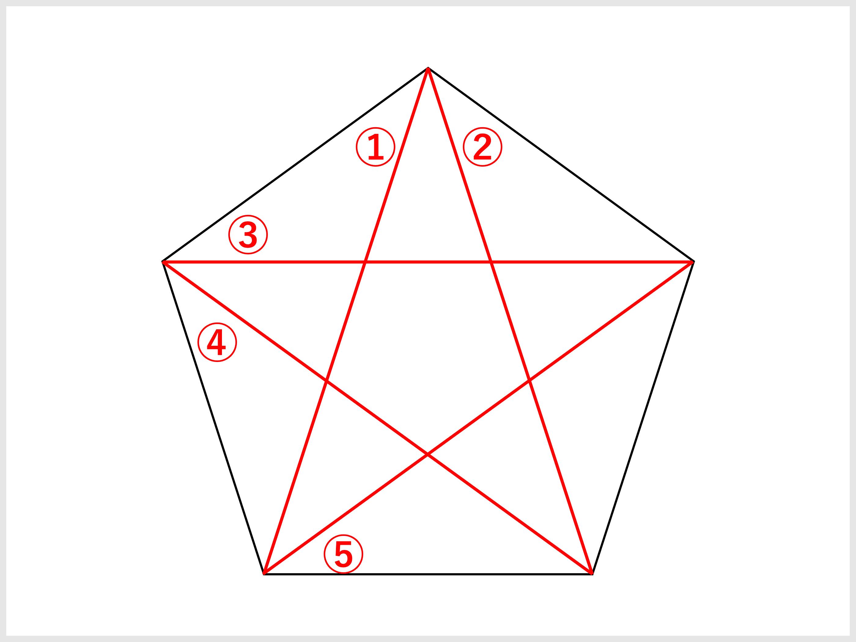 本数 対角線 の 方 の 求め