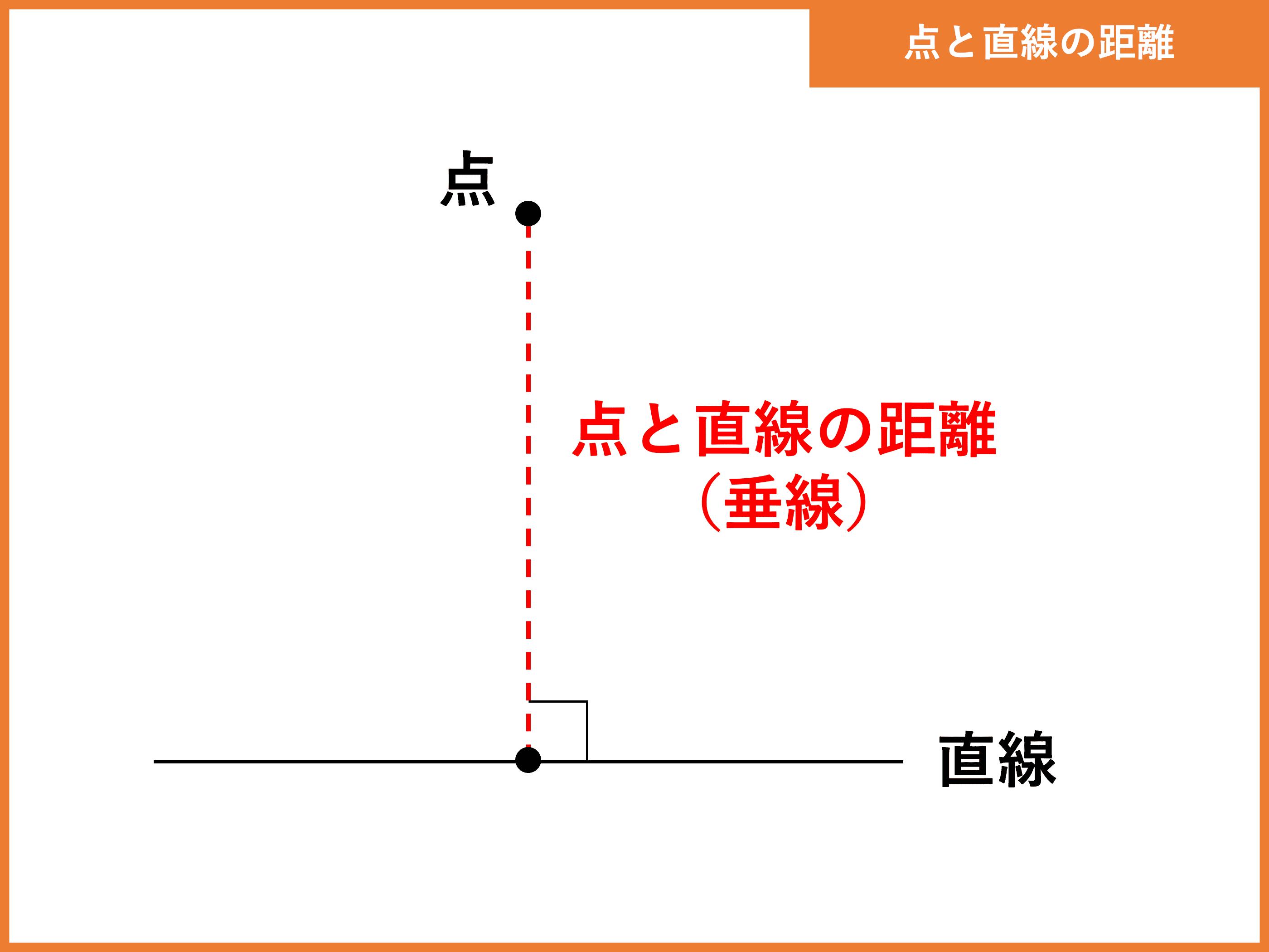 点と直線の距離とは?公式や証明、計算問題 | 受験辞典