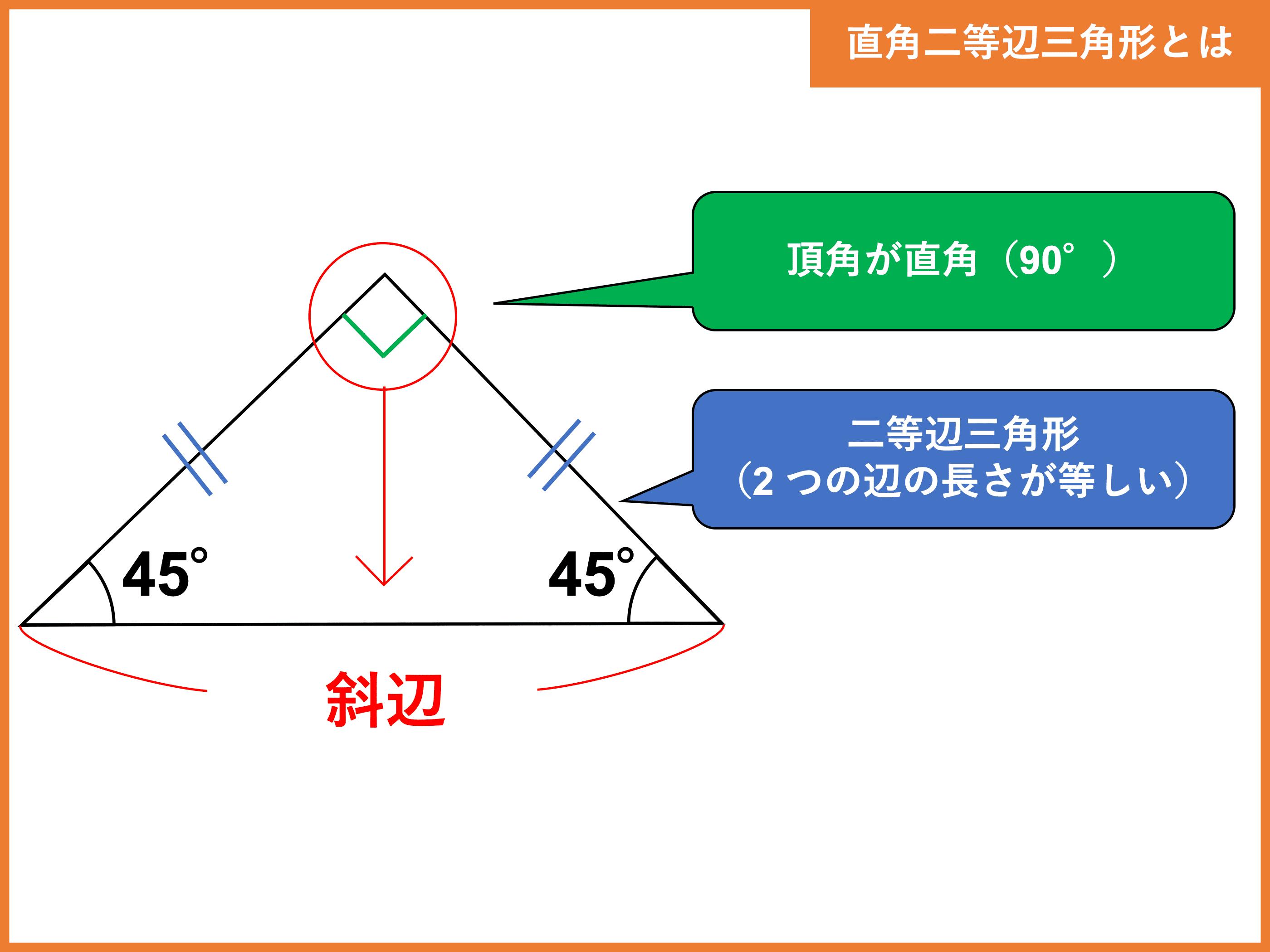 の 定義 等辺 三角形 二