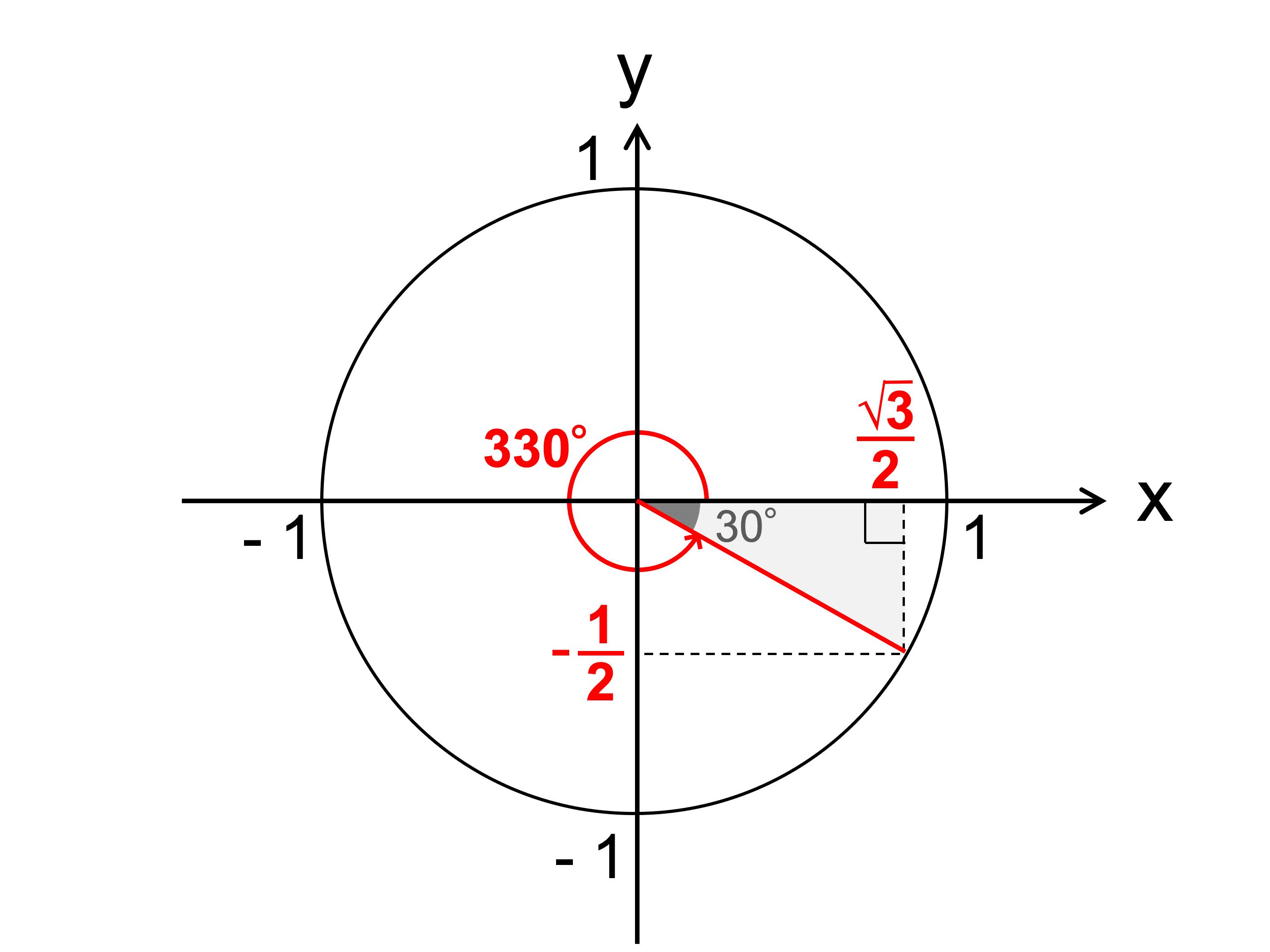 比 表 三角