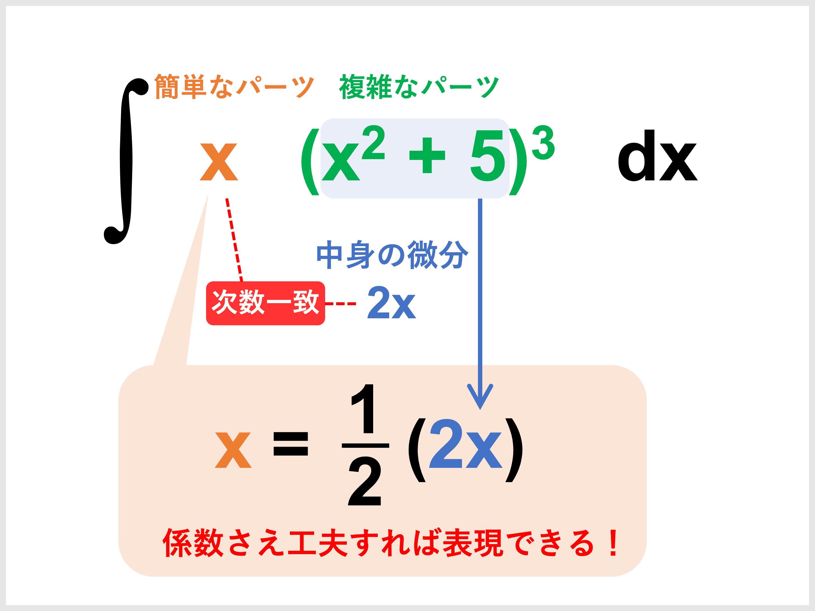 偶 関数 奇 関数 見分け 方