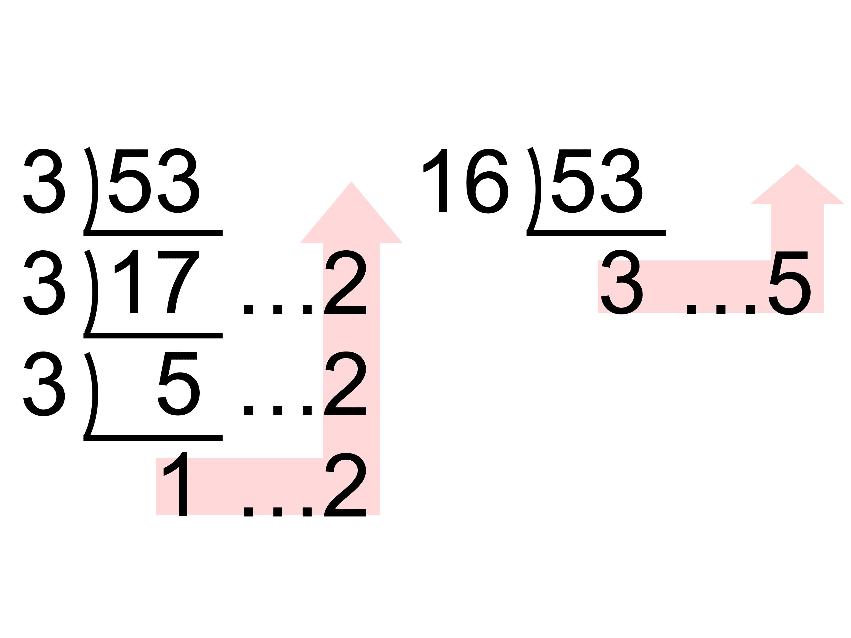 n 進法とは?変換方法や計算問題(10進法・2進法など) | 受験辞典